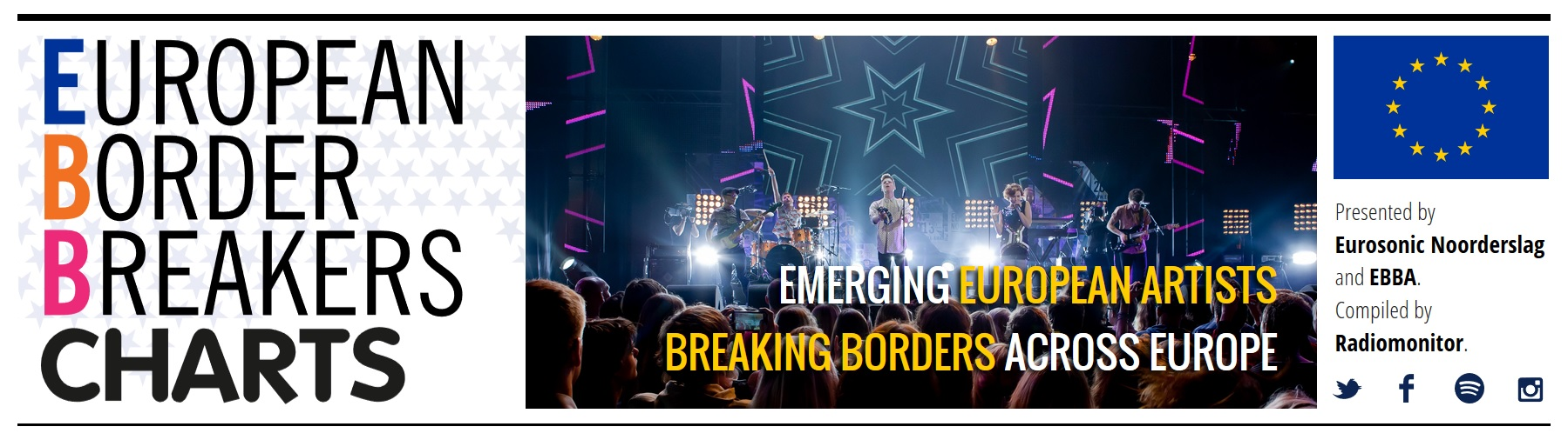 European Border Breakers Charts header